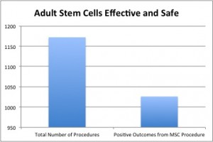 Stem Cell Procedures Spine Amp Pain Institute Of New England